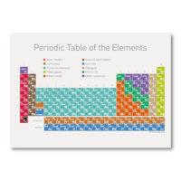 TWY180108_科學明信片 - 優雅化學元素表 Science Postcard - Table of Chemical Elements (1)